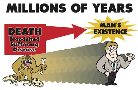 Evolution requires millions of years of death and suffering