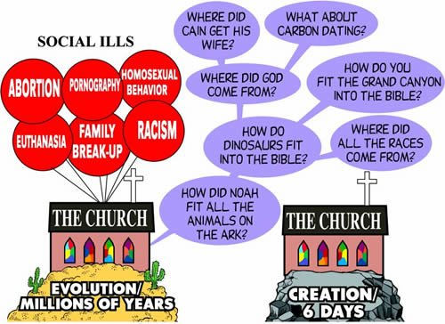 Church vs Church