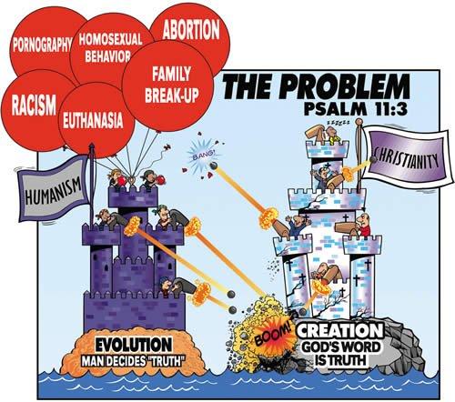 The Problem: Psalm 11:3