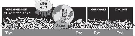Tod Tod Tod