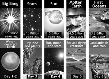 Old-earth creation order in top row and Genesis days of creation order in bottom row