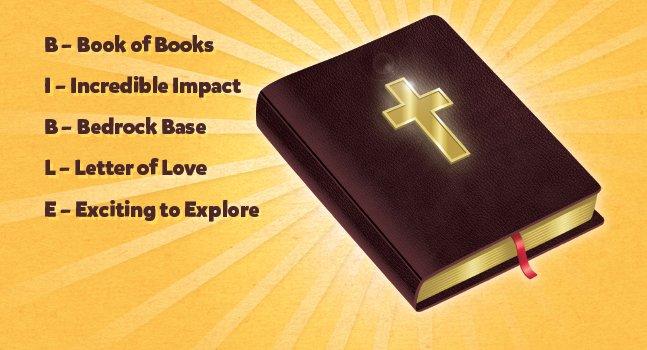 BIBLE Acronym