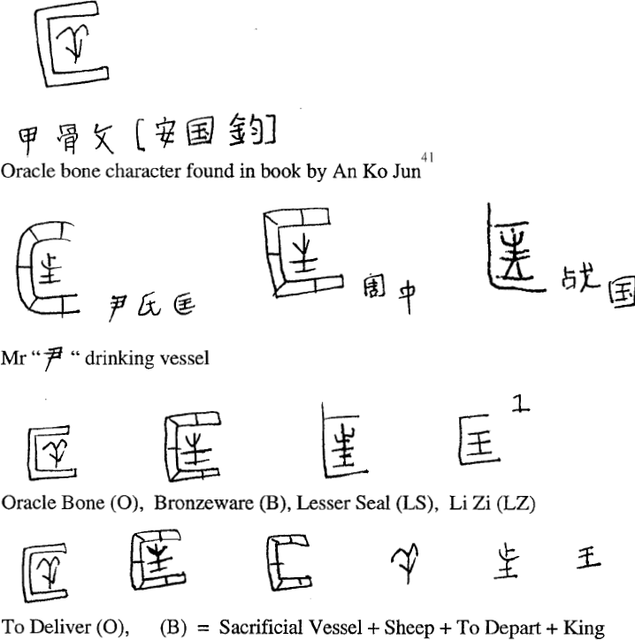 The Lamb Of God Hidden In Chinese Characters Answers In Genesis