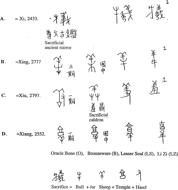 The Lamb of God Hidden in Chinese Characters | Answers in Genesis