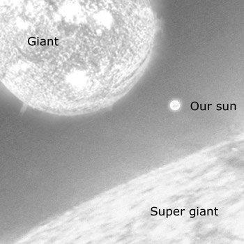 Sun size comparisons