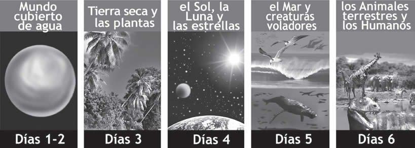 Cosmovisión Biblica
