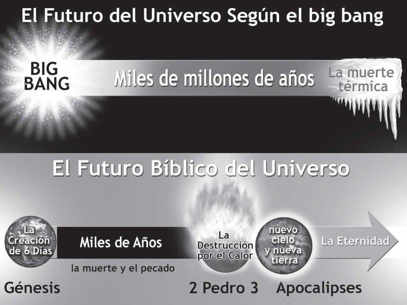 El Futuro del Universo