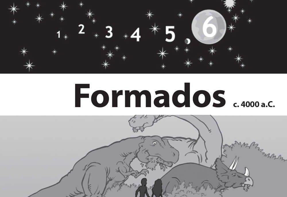Qué Realmente Sucedió Con Los Dinosaurios Respuestas En Génesis