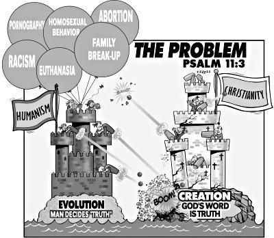 Castle diagram: the problem