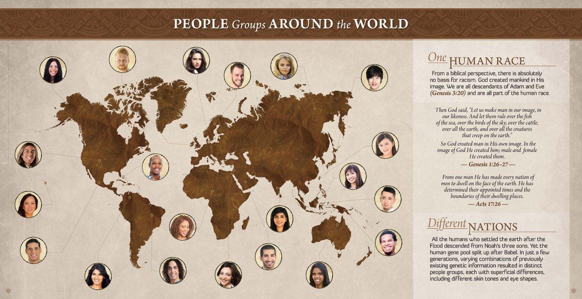 People Groups Around the World