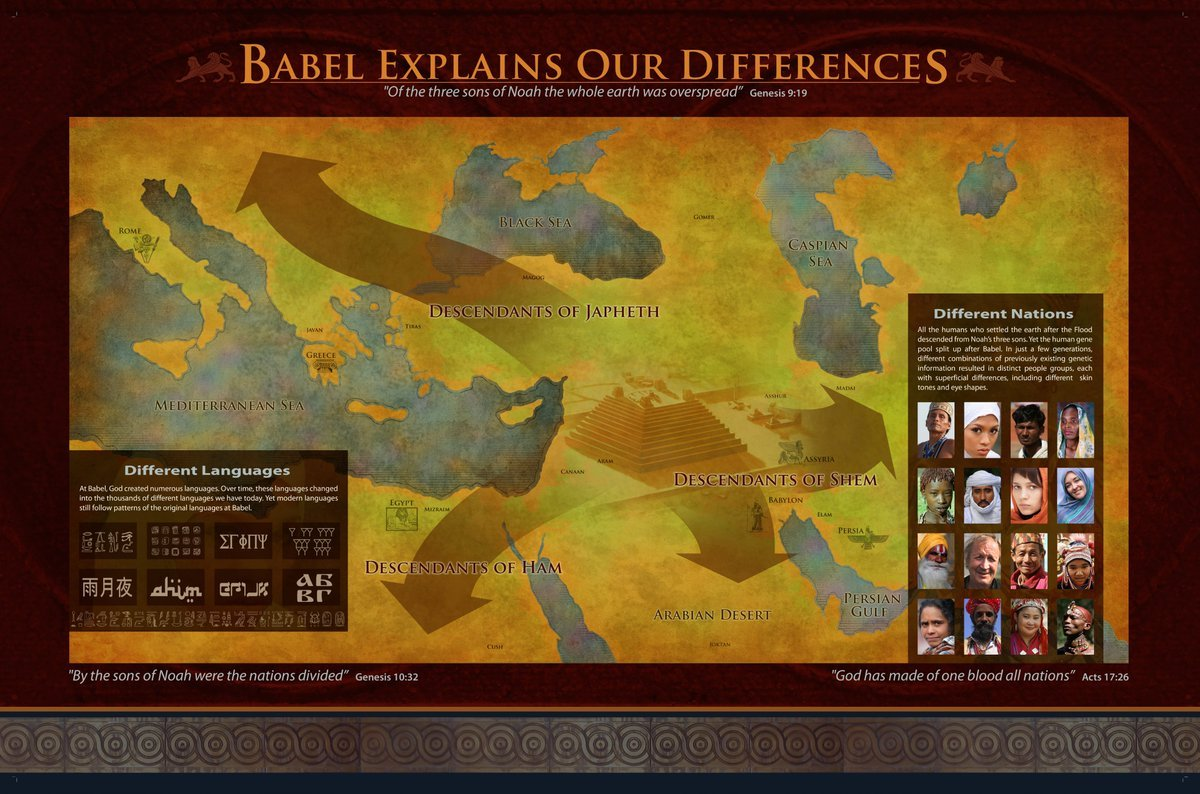 Babel and the Origin of Races