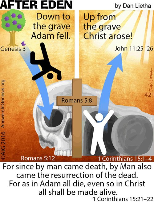 After Eden 421: Adam Fell, Christ Arose
