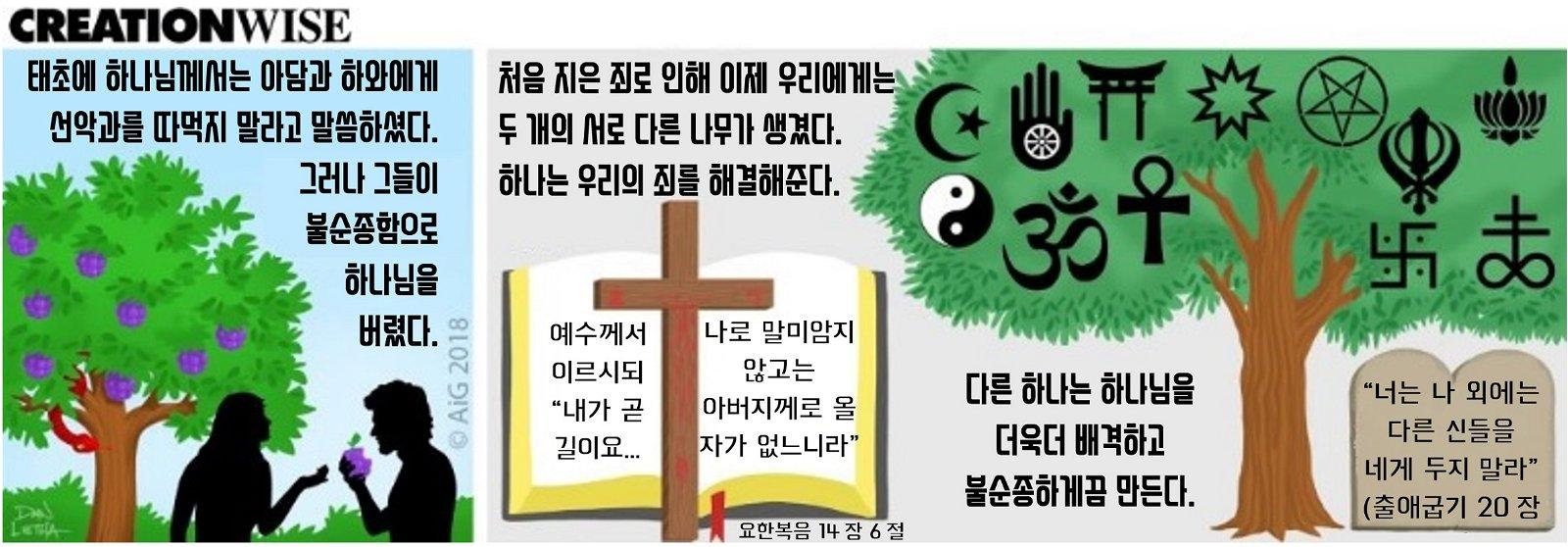[만화 – 오직예수] 두 개의 서로 다른 나무