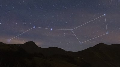 Do the Big and Little Dipper Support the Bible's Timeline?