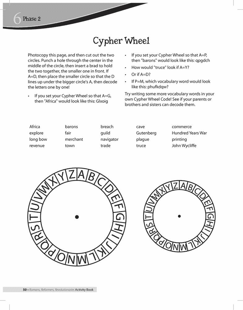 Cypher Wheel