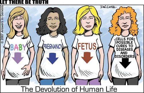 Devolution of Human Life