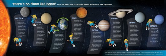 Pull-out planet poster