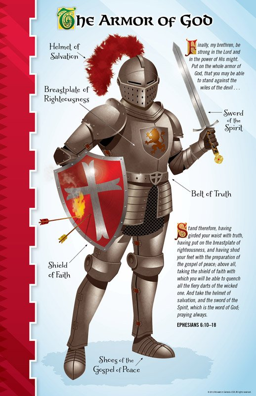 Image result for armor of god