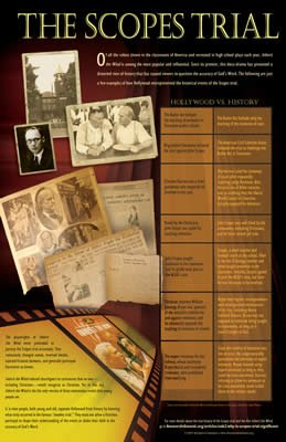 Scopes Trial Wall Chart: Single copy
