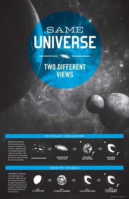 Same Universe, Two Different Views