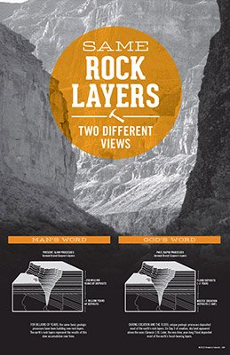 Same Rock Layers, Two Different Views