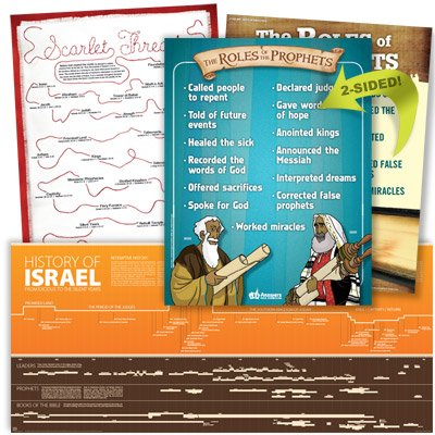 ABC Sunday School: Classroom Posters - Grades 1-Adult