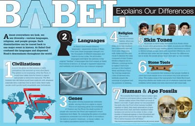Babel Explains Our Differences Wall Chart: PDF download