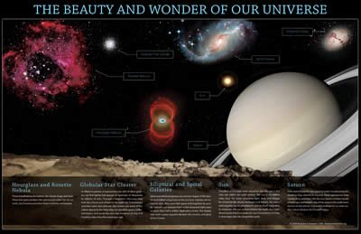 The Beauty & Wonder of Our Universe Chart: PDF download