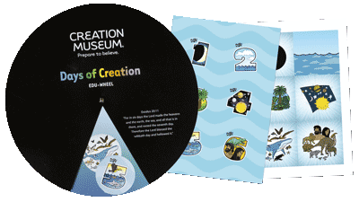Days of Creation Edu-Wheel