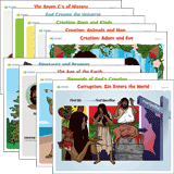 ABC: Grade 2 – Grade 5 Lesson Theme Posters Year 1: Unit 2