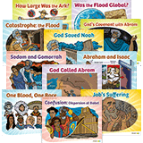 ABC Sunday School: Lesson Theme Posters - Grades 1-6: Quarter 3