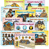 ABC Sunday School: Lesson Theme Posters - Grades 1-6 Y1 Q4: Quarter 4
