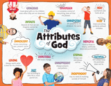 ABC: Attributes of God Poster: Child