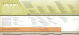 New Testament History Timeline: Poster